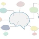 Mind Mapping im digitalen Zeitalter – die Gedanken richtig sortieren